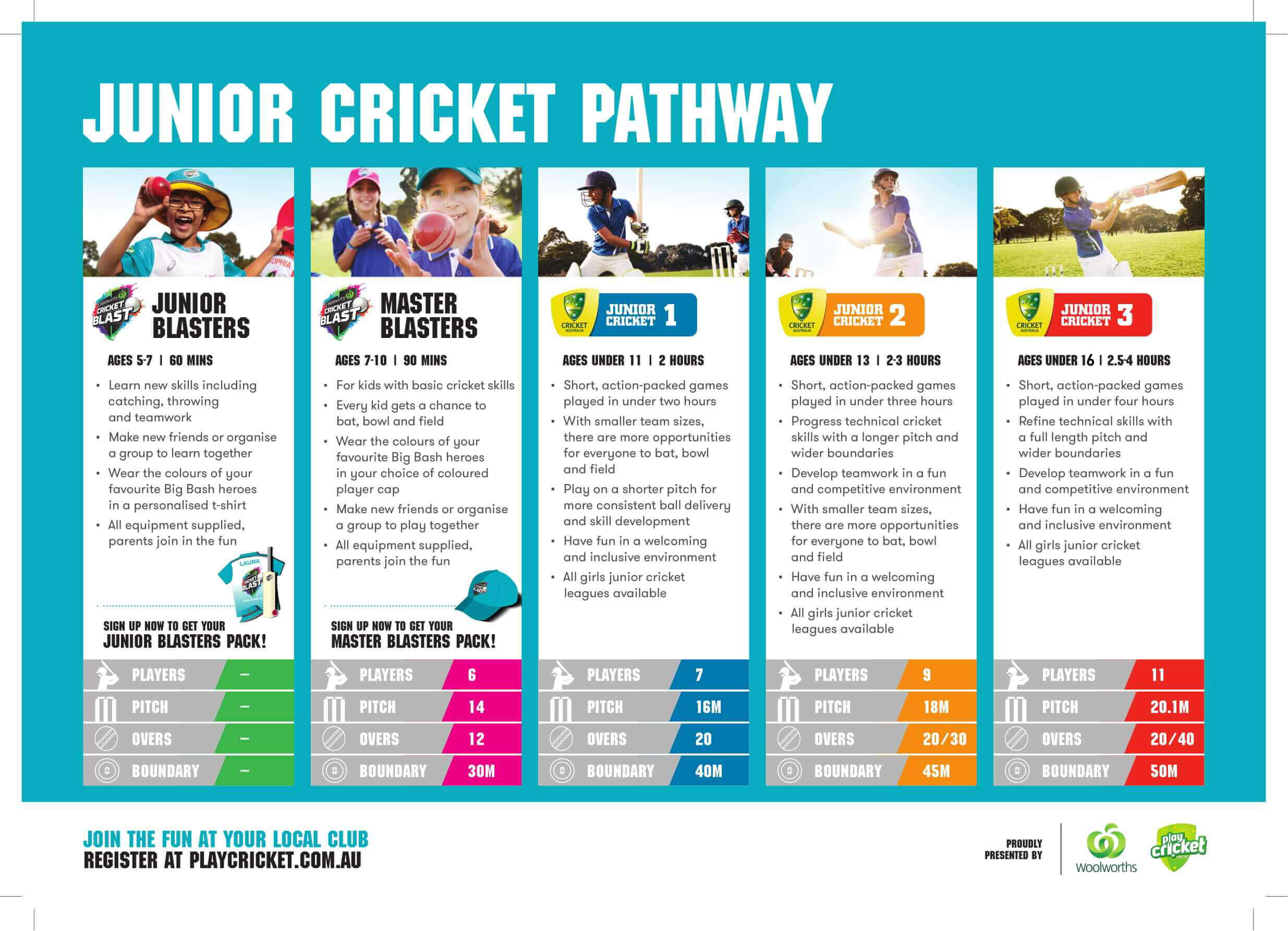 Junior Cricket Pathway Image 16 Yrs